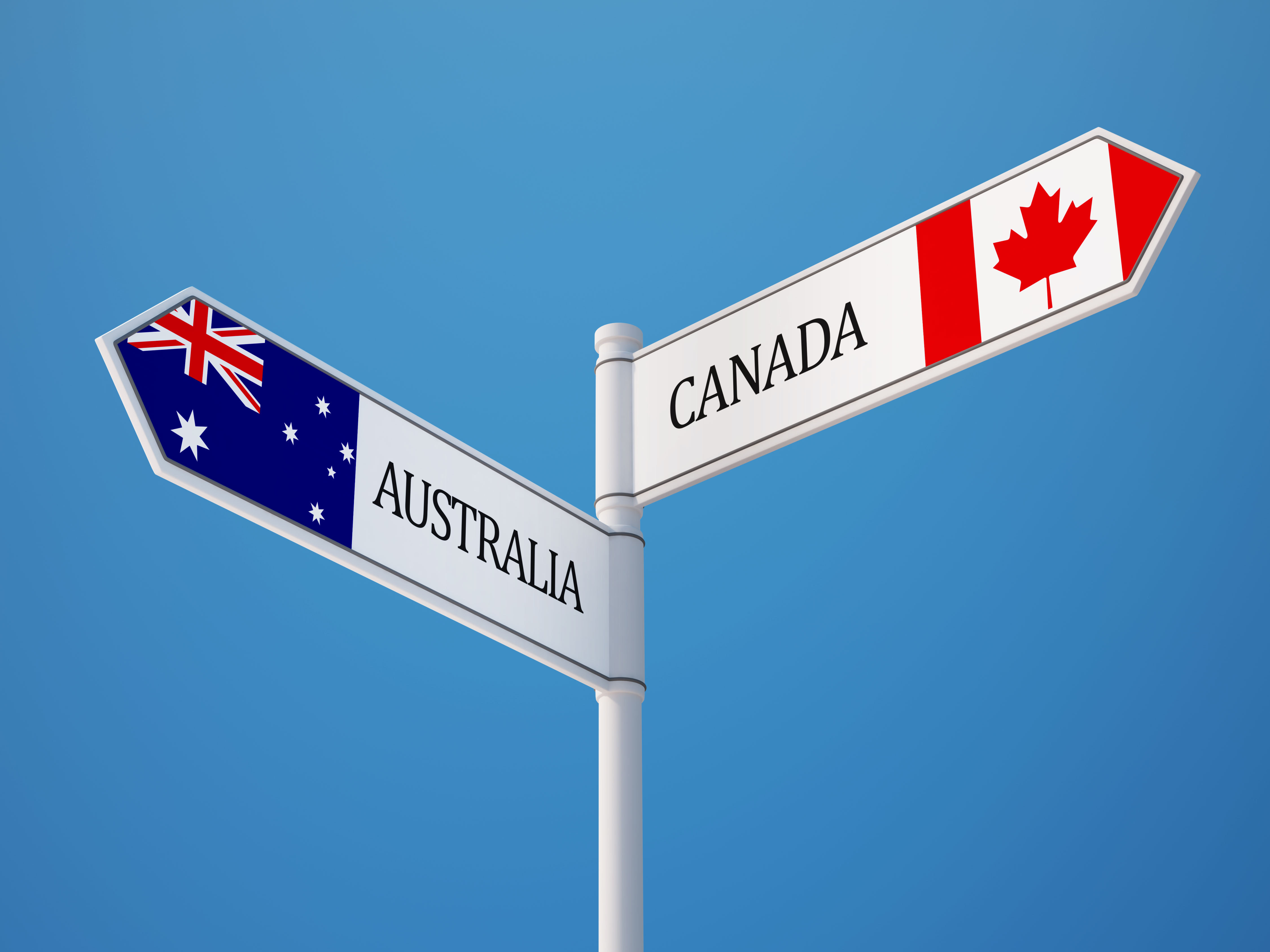 Australian Banks: Outperformance vs Canada (akin to Canadian Bank #4)