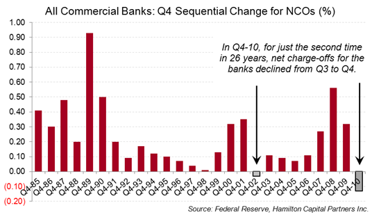 u-s-banks-buck-a-powerful-q4-trend-and-why-its-bullish